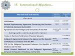 1 5 international obligations
