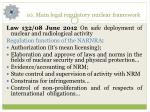 10 main legal regulatory nuclear framework