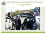 22 detection equipment from sweden ssm donation