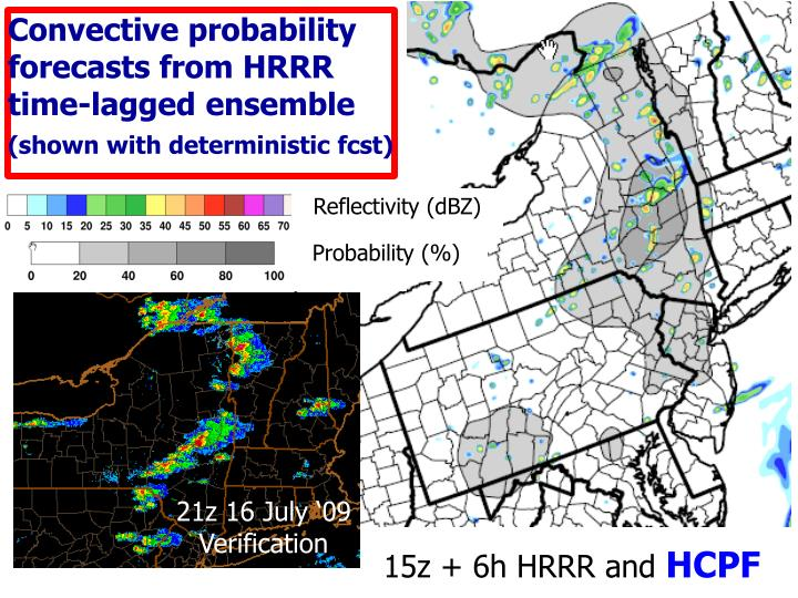 Convective probability forecasts from HRRR