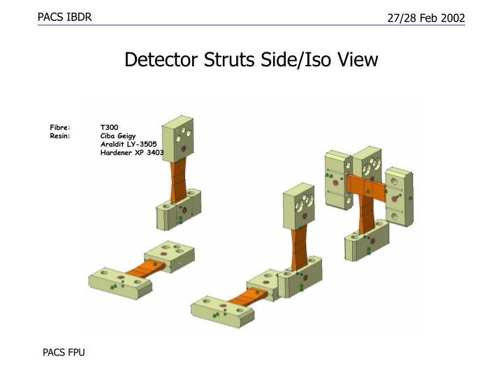 Detector Struts Side/Iso View