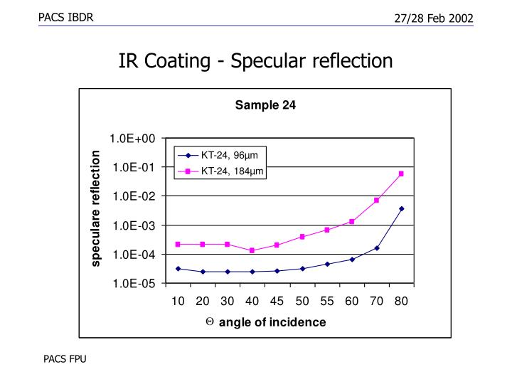 IR Coating - Specular reflection