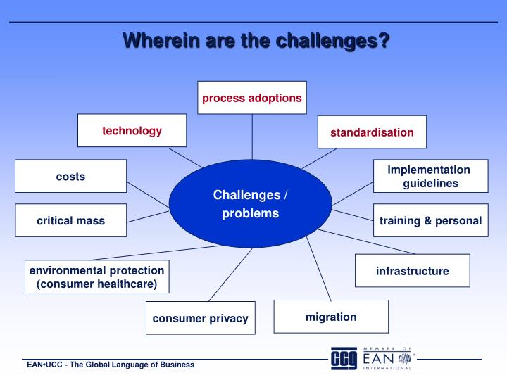 Wherein are the challenges?