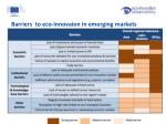barriers to eco innovaion in emerging markets