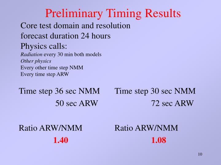 Time step 36 sec NMM