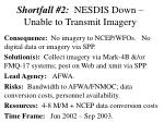 shortfall 2 nesdis down unable to transmit imagery