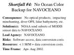 shortfall 4 no ocean color backup for navoceano