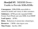 shortfall 5 nesdis down unable to provide sdrs edrs