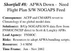 shortfall 8 afwa down need flight plan s w nogaps feed