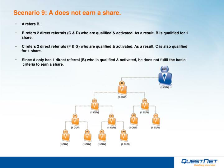 Scenario 9: A does not earn a share.