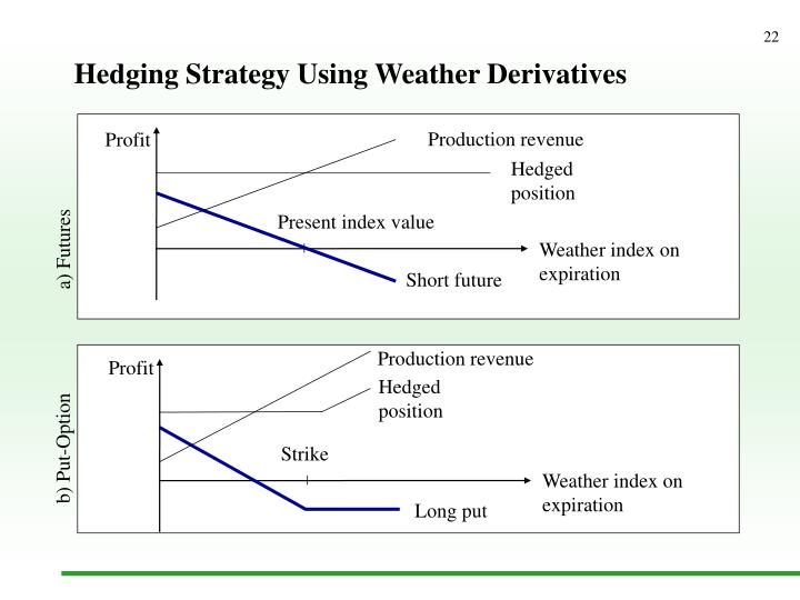 hedging strategy Hedging is defined as holding two or more positions at the same time, where the purpose is to offset the losses in the first position by the gains received from the other position usual hedging is to open a position for a currency a, then opening a reverse for this position on the same currency a.
