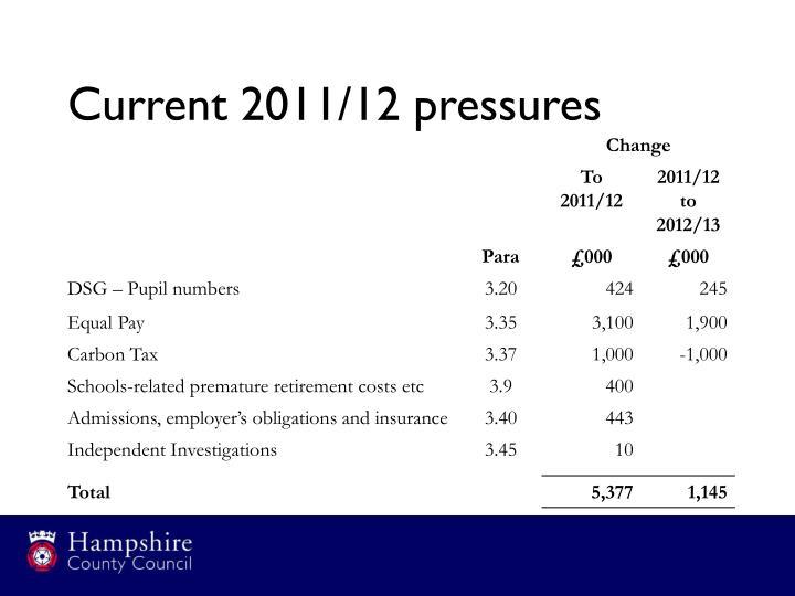 Current 2011/12 pressures