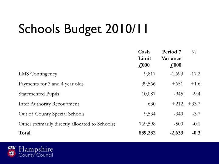 Schools Budget 2010/11