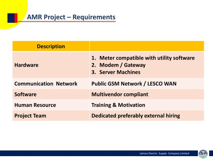 AMR Project – Requirements