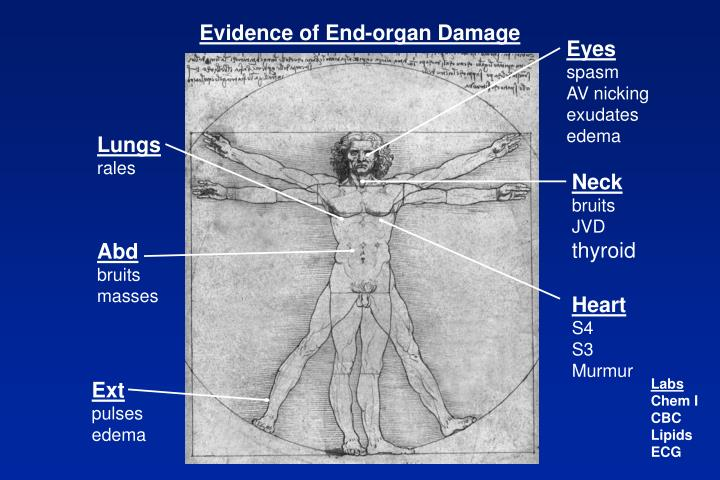 Evidence of End-organ Damage