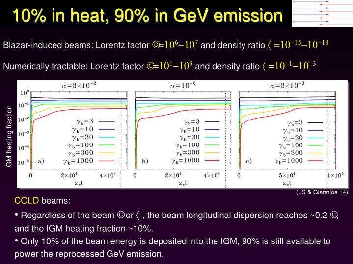 IGM heating fraction
