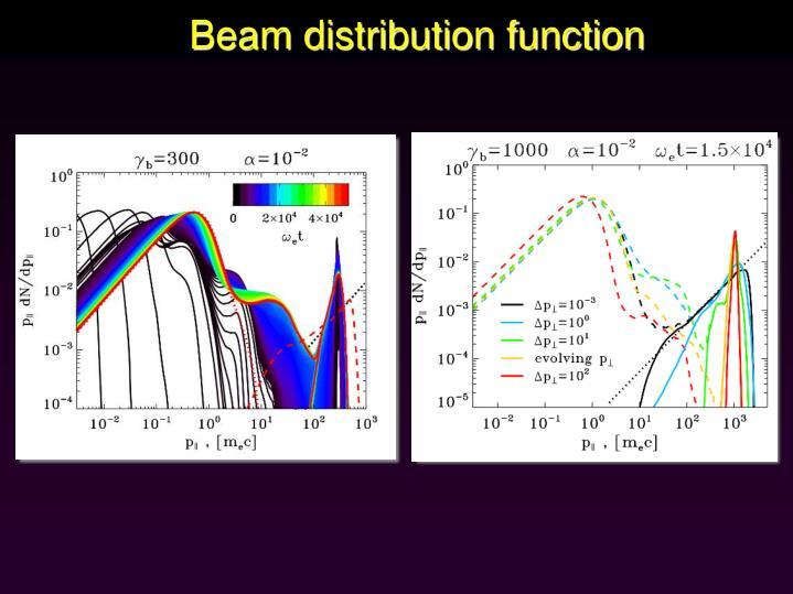 Beam distribution function