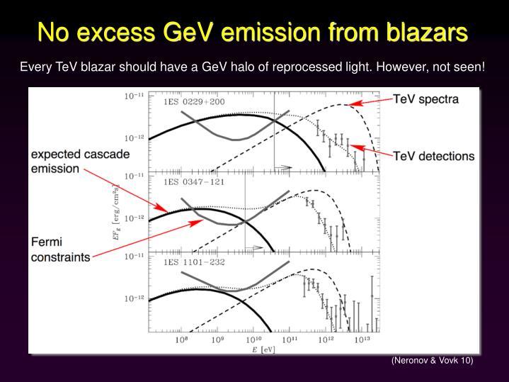 No excess GeV emission from blazars