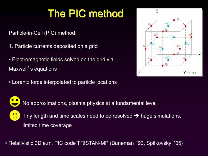 No approximations, plasma physics at a fundamental level