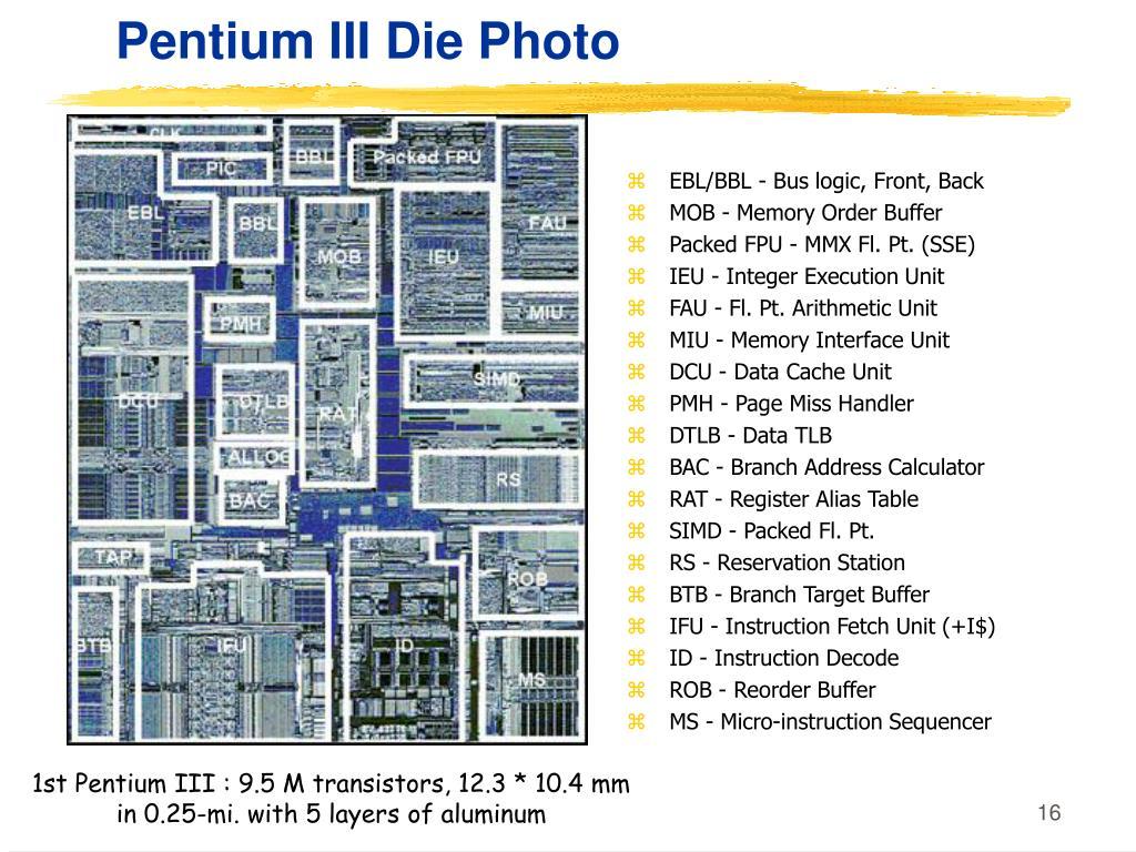 dcu ifu memory에 대한 이미지 검색결과