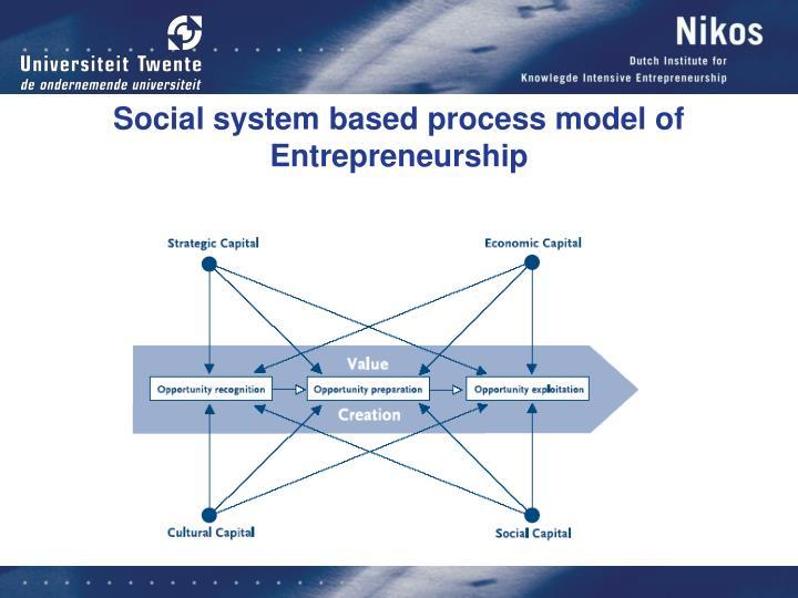 Social system based process model of Entrepreneurship