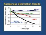 autogenous deformation results