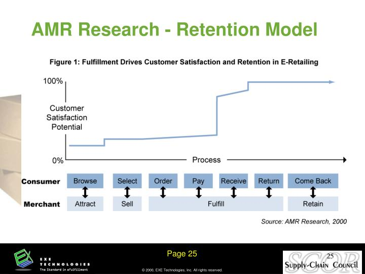 AMR Research - Retention Model