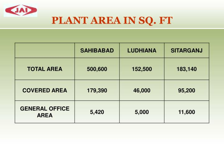 PLANT AREA IN SQ. FT