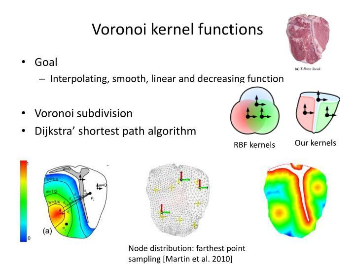 Voronoi kernel functions