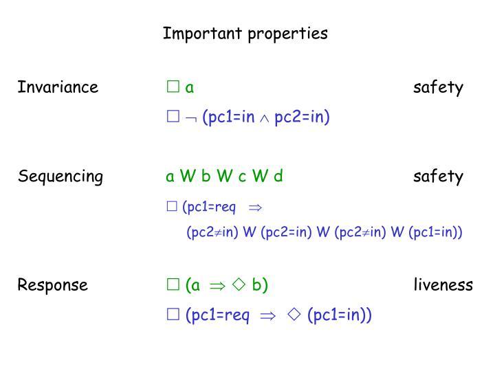 Important properties