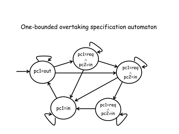 One-bounded overtaking specification automaton