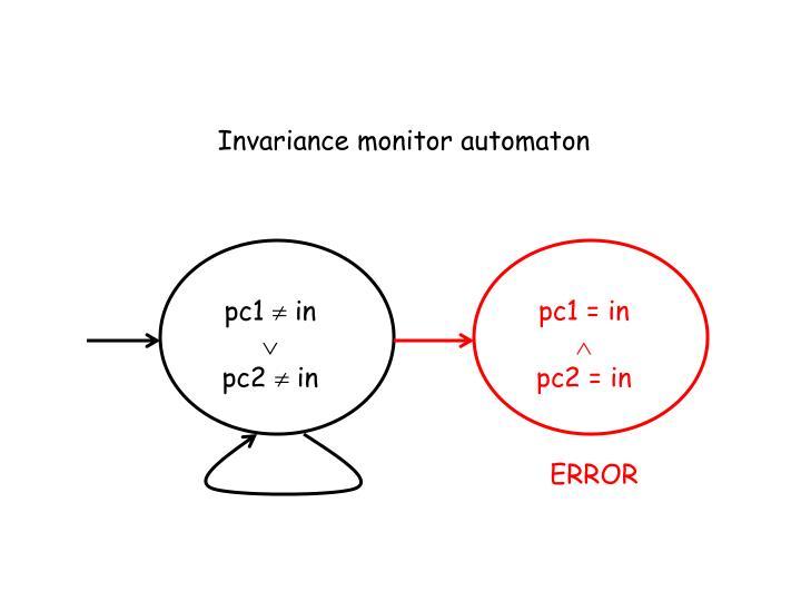 Invariance monitor automaton