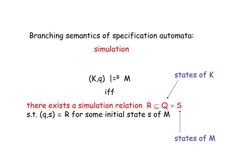 Branching semantics of specification automata: