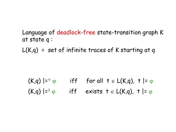 Language of