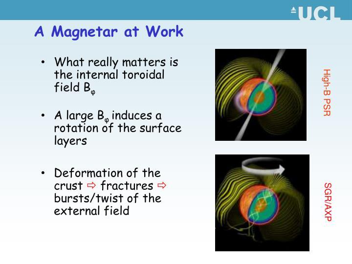 A Magnetar at Work