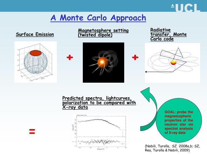 A Monte Carlo Approach