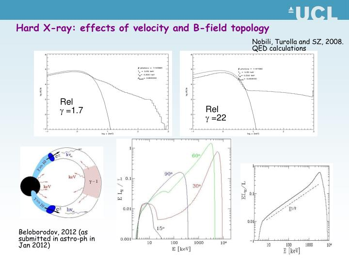 Hard X-ray: effects of velocity and B-field topology