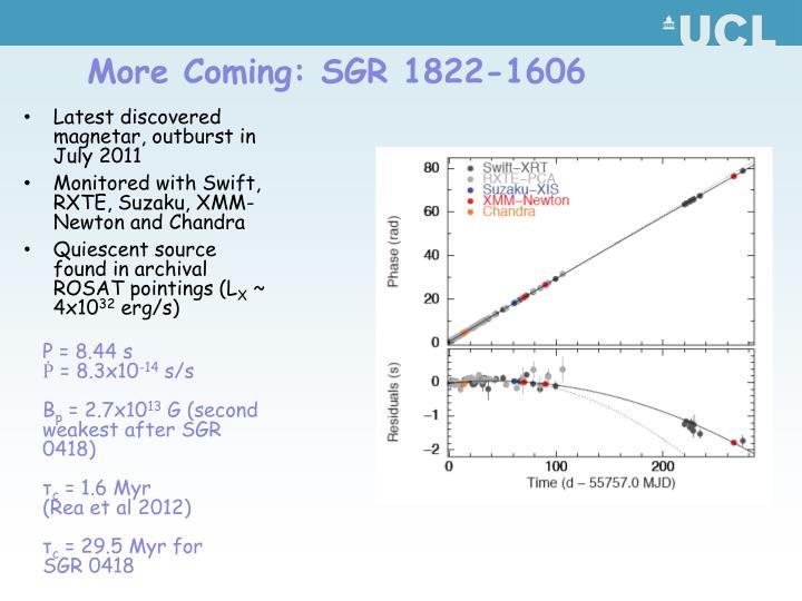 More Coming: SGR 1822-1606