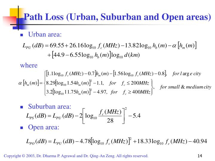 Path Loss (Urban, Suburban and Open areas)
