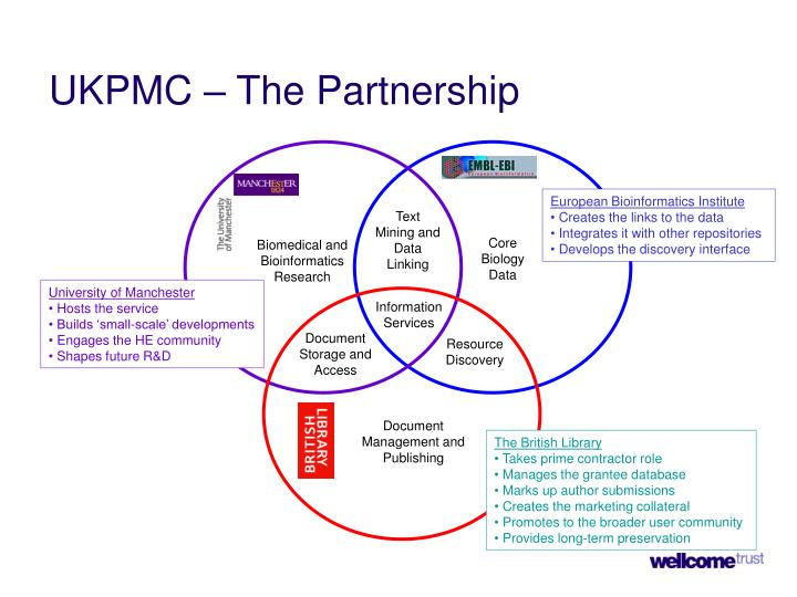 UKPMC – The Partnership