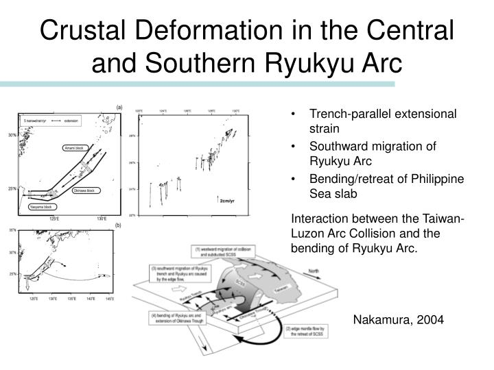 Crustal Deformation in the Central and Southern Ryukyu Arc