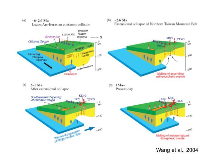 Wang et al., 2004