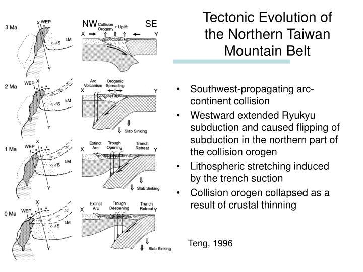 Tectonic Evolution of the Northern Taiwan Mountain Belt