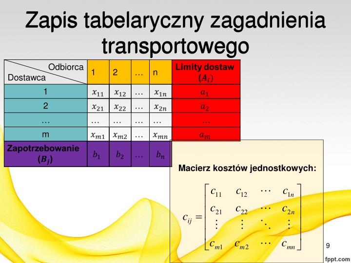 Zapis tabelaryczny zagadnienia transportowego