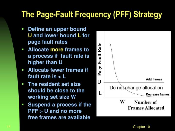 The Page-Fault Frequency (PFF) Strategy