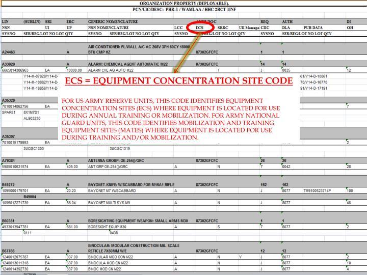 ECS = EQUIPMENT CONCENTRATION SITE CODE