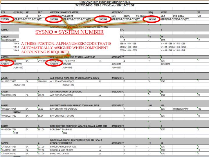 SYSNO = SYSTEM NUMBER
