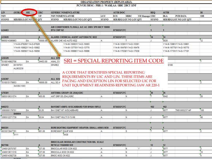 SRI = SPECIAL REPORTING ITEM CODE
