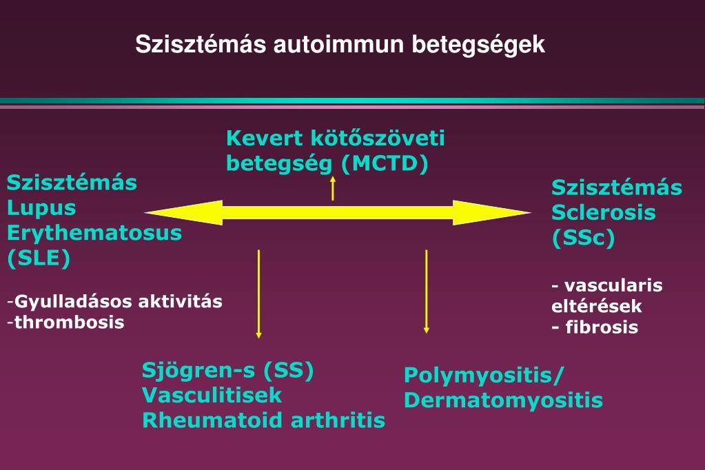 disszeminált kötőszöveti betegség ujjízületi gyógyítás