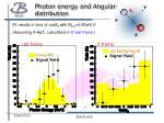 photon energy and angular distribution